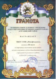 3-е место в районной Спартакиаде школьников 2016-2017 учебного года
