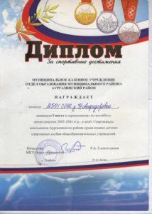 1-е место по волейболу девушек 2003-2004 гг. рождения в районной Спартакиаде