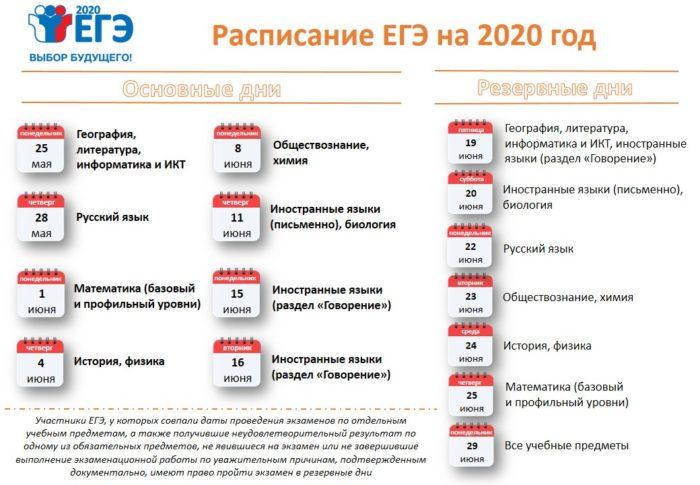 расписание ЕГЭ-2020