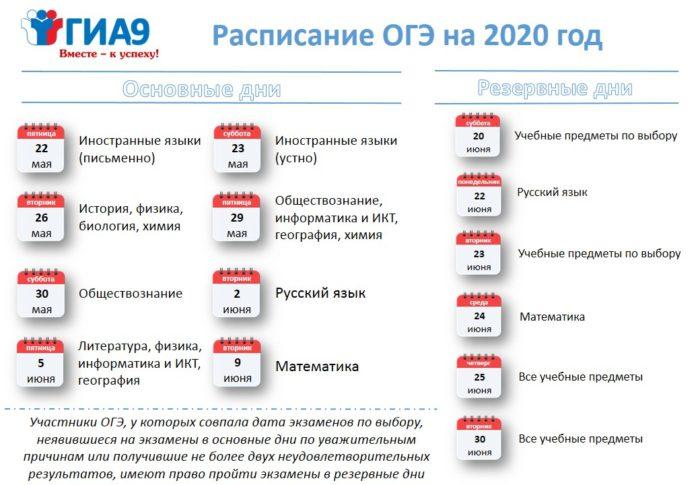 расписание ОГЭ-2020